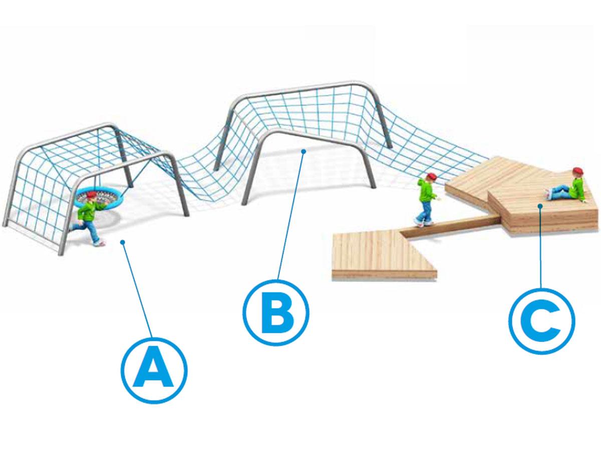Serpentes A - B - C Module Technik